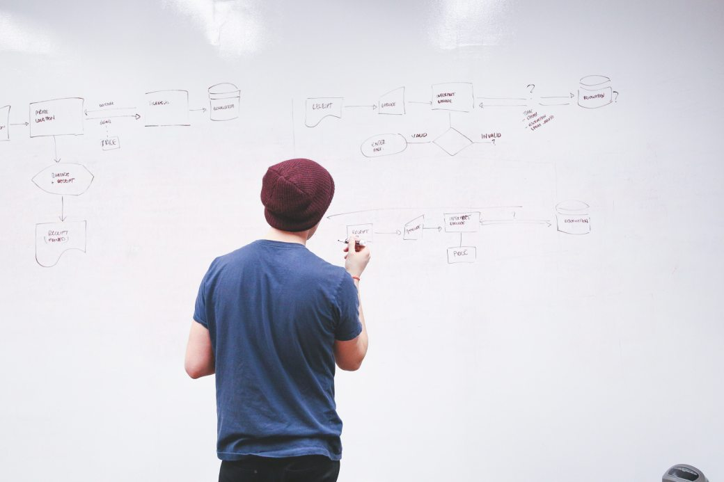 Image of someone creating a Mind Map on a whiteboard